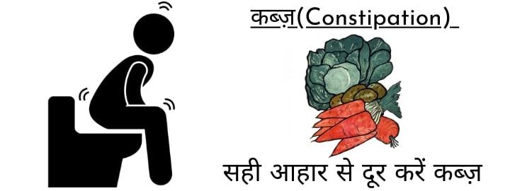 कब्ज़(constipation)
